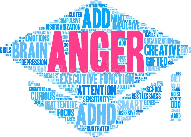 Anger Word Cloud. Anger ADHD word cloud on a white background royalty free illustration
