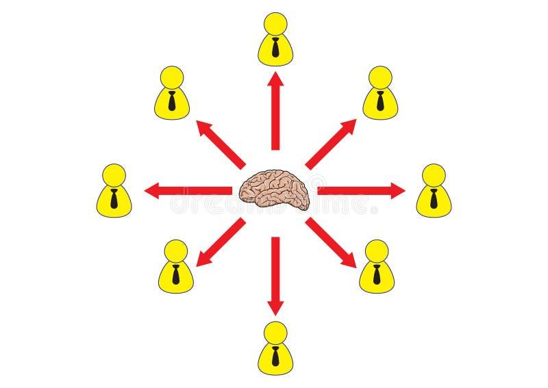 Angestellt-Geistesstörung-Verteilungs-Abbildung lizenzfreie abbildung