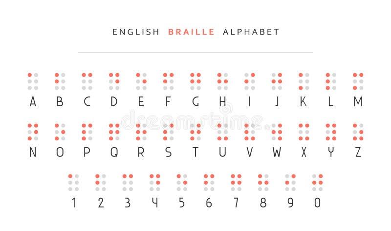 Angielskiego Braille abecadło ilustracja wektor