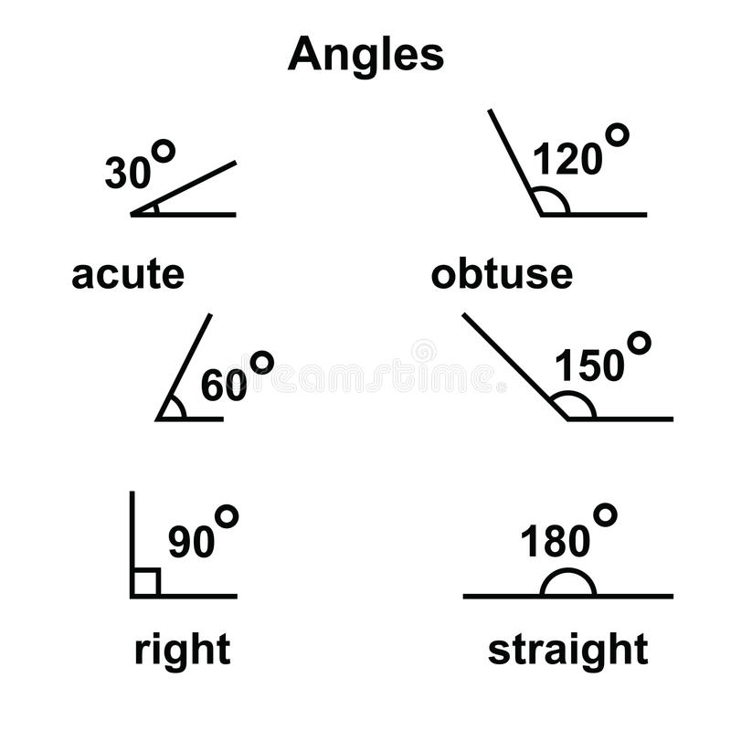 Right Acute And Obtuse Angles : Angles geometric acute obtuse straight stock vector
