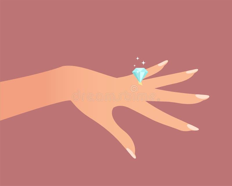 Anillo de bodas Ilustración del vector libre illustration