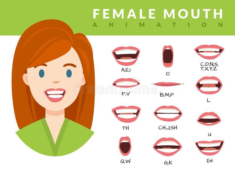 Anima??o f?mea da boca Bordos de fala das bocas da mulher para a animação do personagem de banda desenhada e a pronunciação ingle ilustração do vetor