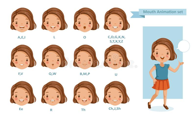 Animación de la muchacha de la boca ilustración del vector