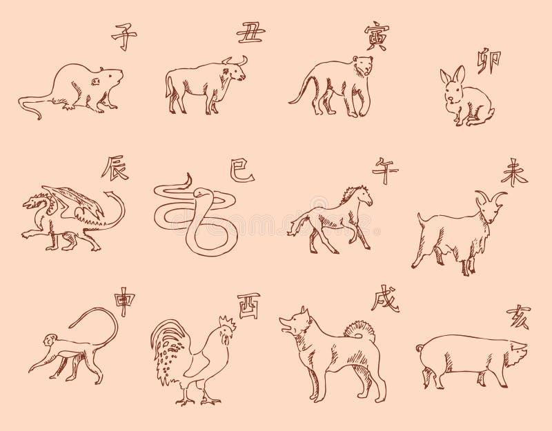 12 animais do calendário chinês do zodíaco Os símbolos do ano novo, calendário oriental Lápis do esboço Desenhar à mão ilustração royalty free