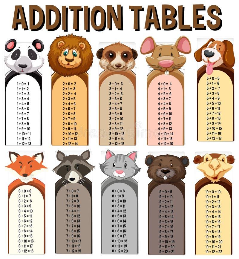 Animal e tabela dos tempos da matemática ilustração royalty free