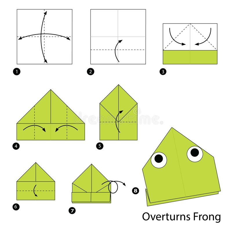 Step by step instructions how to make origami A Overturns Frog. Animal toy cartoon cute paper steps origami art royalty free illustration