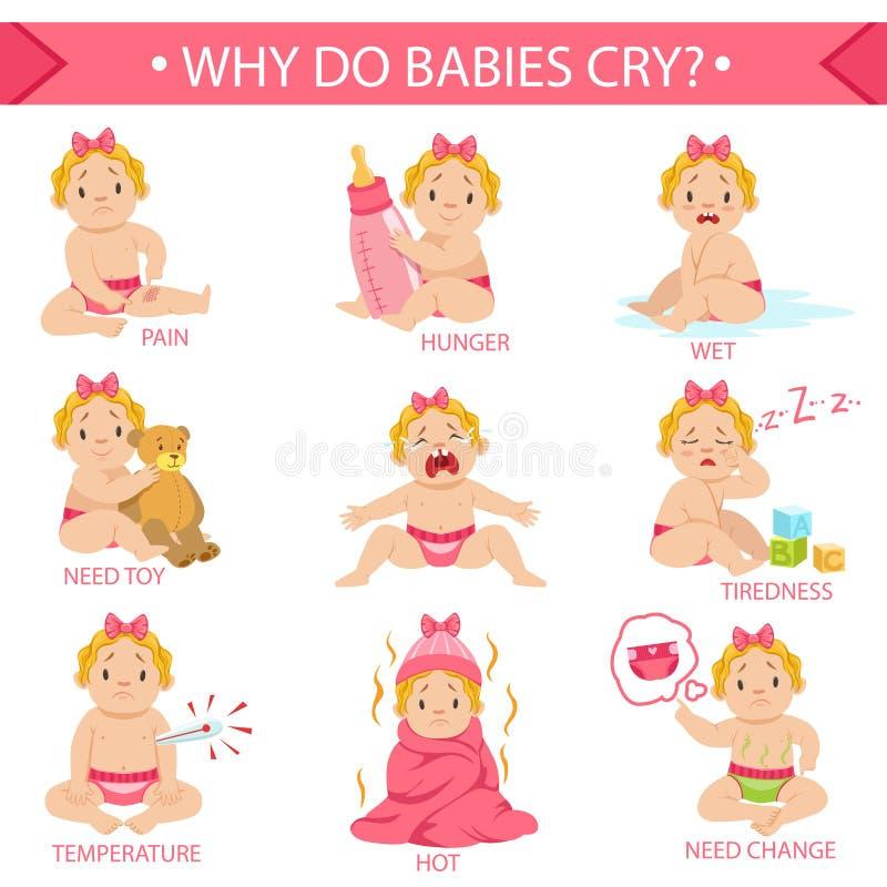 Anledningar behandla som ett barn flickan gråter den Infographic affischen stock illustrationer