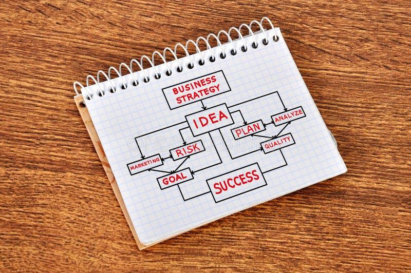 Anmärkningsbok med affärsstrategi arkivfoto