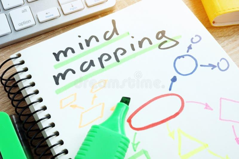 Anmerkung mit dem Verstand, der auf einem Schreibtisch aufzeichnet lizenzfreie stockbilder
