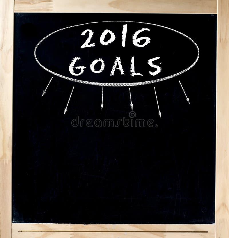 Année 2016 de résolutions de tableau de buts nouvelle d'isolement photo stock