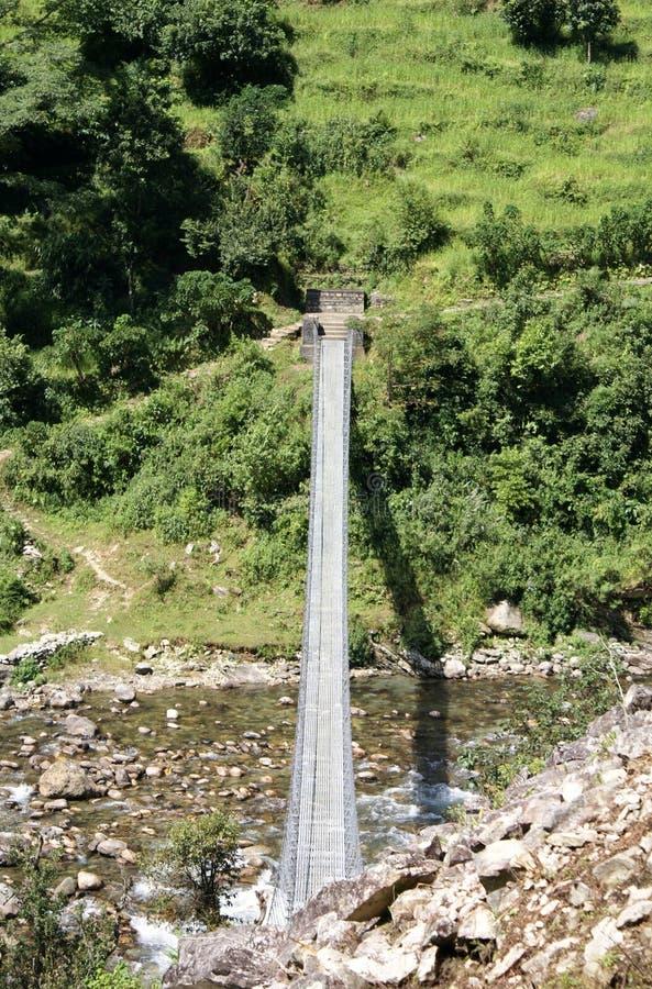 Annapurna som trekking