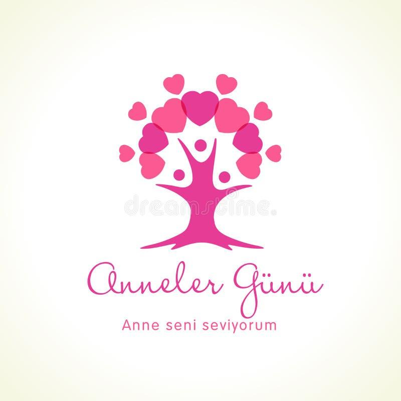 Anneler Gunu, seviyorum di seni di Anne, traduzione: Festa della mamma felice illustrazione vettoriale
