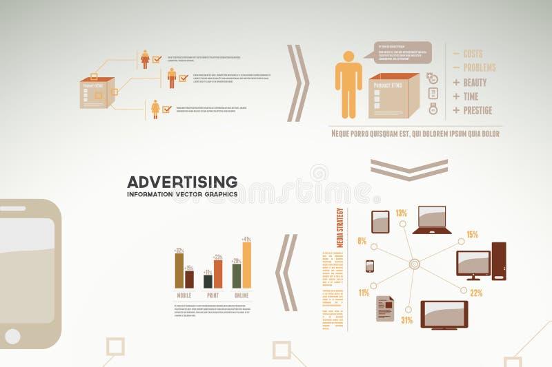 annonsering av infographics för diagramgrafsymboler stock illustrationer