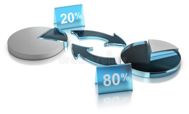 Annonsmarknadsföringbegrepp Pareto princip, regel av Vital Fiew, 20% av försök som leder till 80% av resultat vektor illustrationer