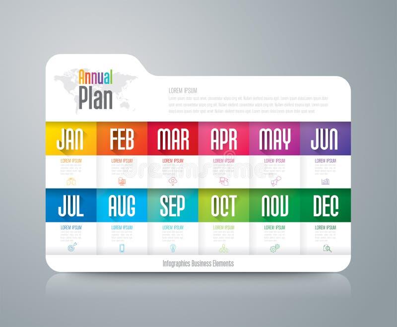 Annual plan January - December infographics design. royalty free illustration