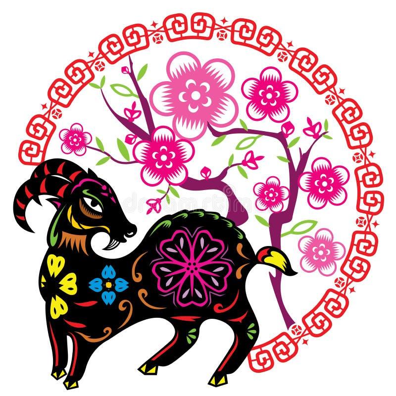 Ano chinês de Lucky Sheep Lamb ilustração do vetor