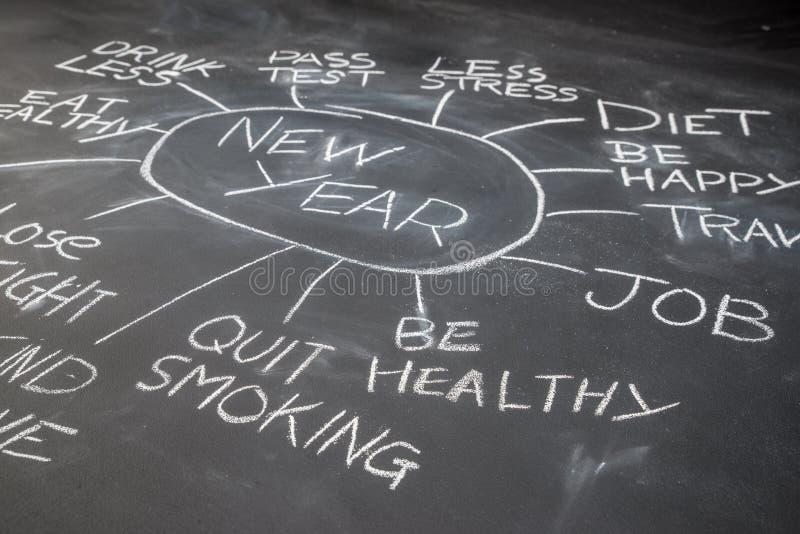 Anos novos das definições em um quadro-negro, estilo de vida saudável imagens de stock