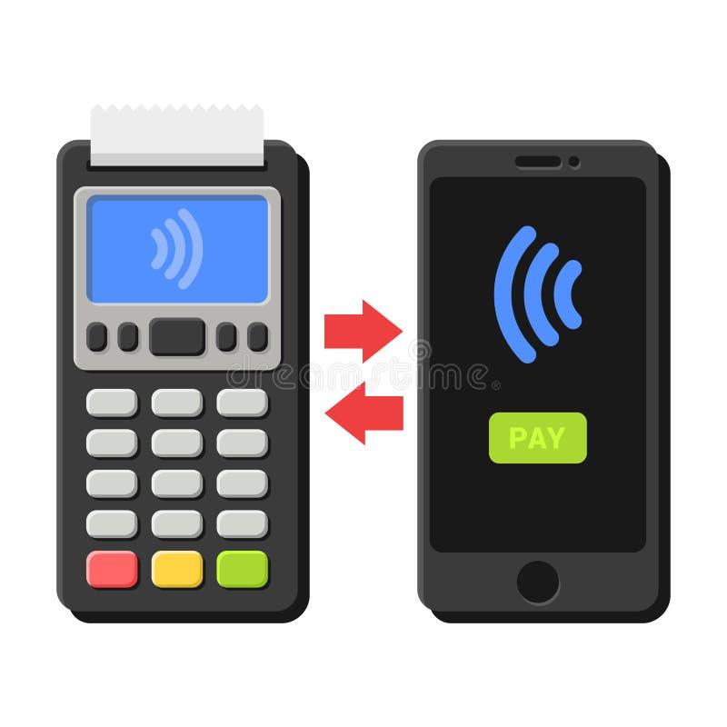 Anschluss und Smartphone-Zahlungs-Operation Vektor lizenzfreie abbildung