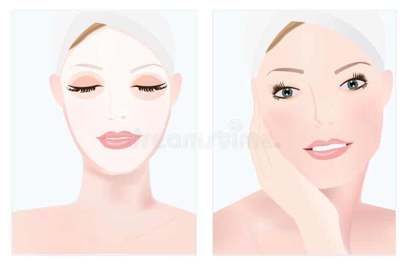 Ansikts- maskering vektor illustrationer