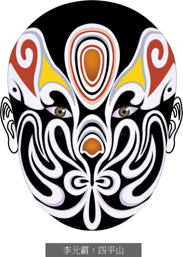 Ansiktsbehandlingen för Pekingoperan maskerar kinesisk makeup för den Peking operan royaltyfri illustrationer
