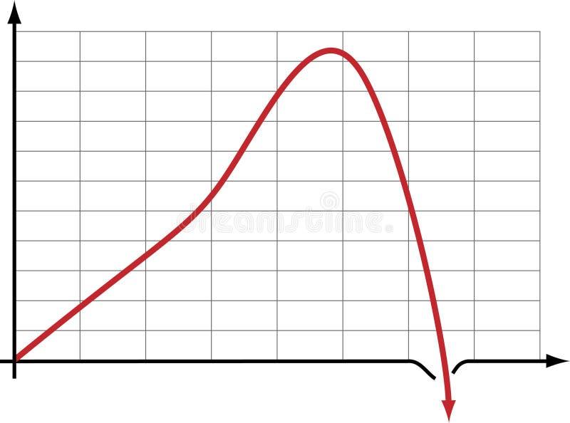 Anstieg und Fall stock abbildung
