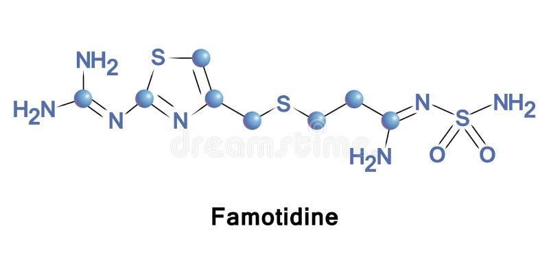 Antagonista del receptor de la histamina H2 del Famotidine libre illustration
