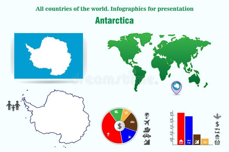 antarctica Alle landen van de wereld Infographics voor presentatie stock illustratie
