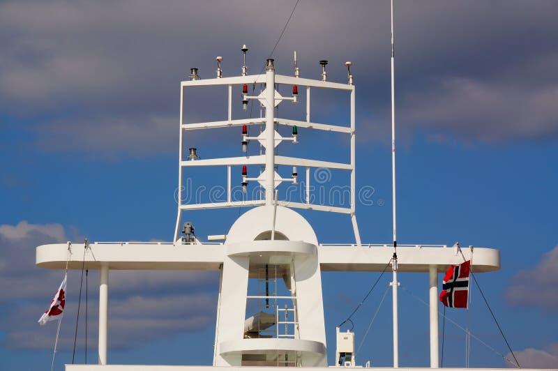 Download Antena En La Nave, Langesund, Noruega Foto de archivo - Imagen de panorama, living: 44854740