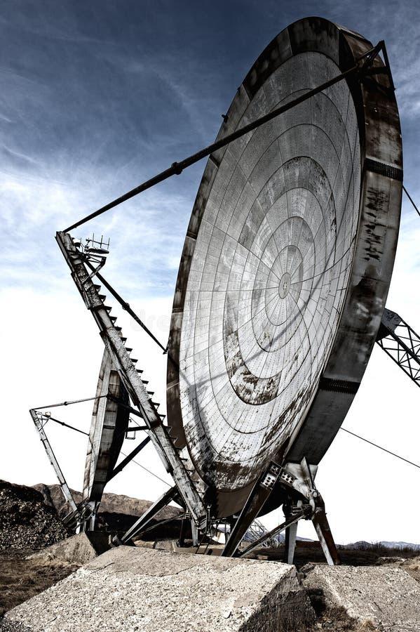 Antenna communication