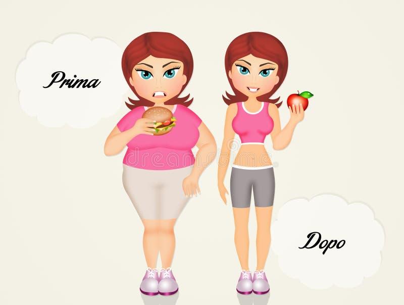 Antes e depois da dieta ilustração royalty free