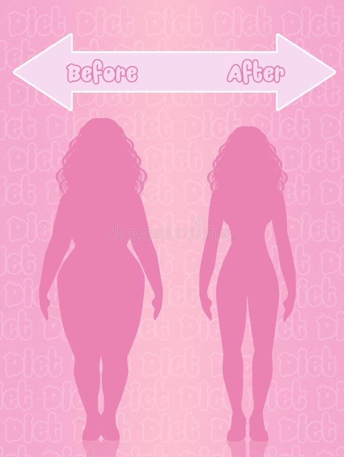 Antes e depois da dieta ilustração stock