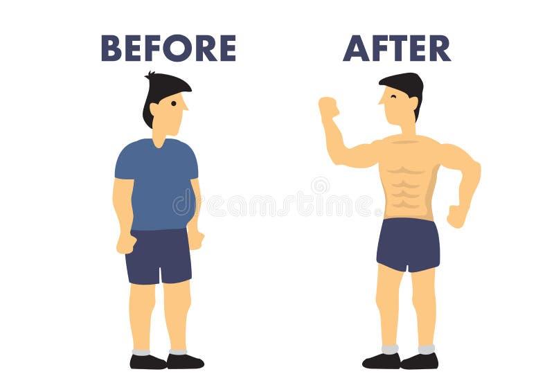 Antes e depois da perda de peso diferente do corpo do homem Conceito do emagrecimento, da perda de peso ou do halterofilismo do s ilustração do vetor