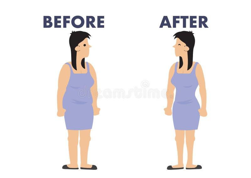 Antes e depois da perda de peso diferente do corpo da mulher Conceito do emagrecimento, da perda de peso ou do estilo de vida sau ilustração royalty free
