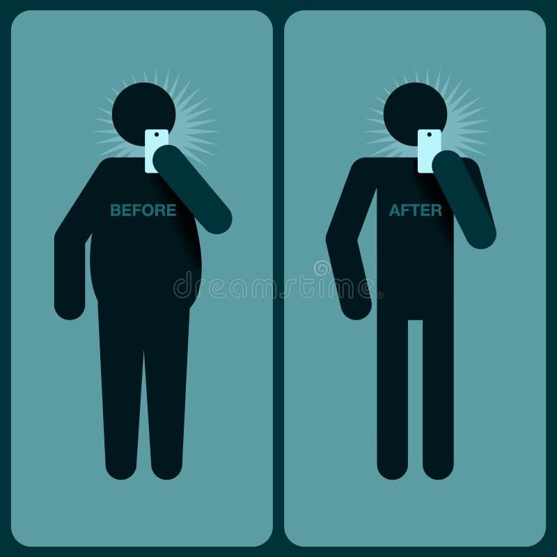 Antes e depois de uma dieta, silhueta do homem ilustração royalty free