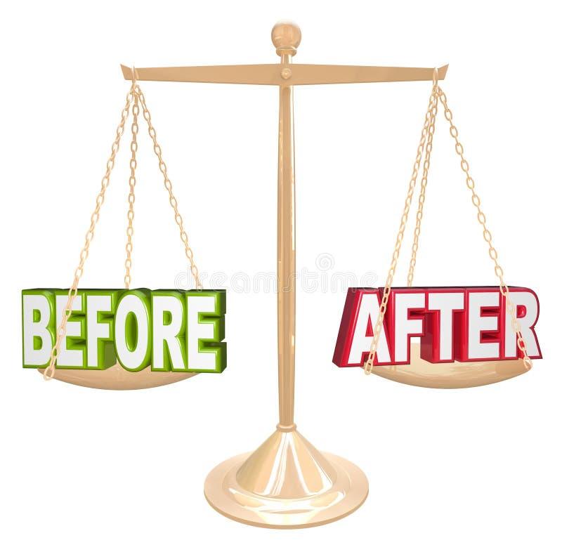 Antes y después comparación de tiempo de los resultados de la escala de las palabras de la nueva stock de ilustración