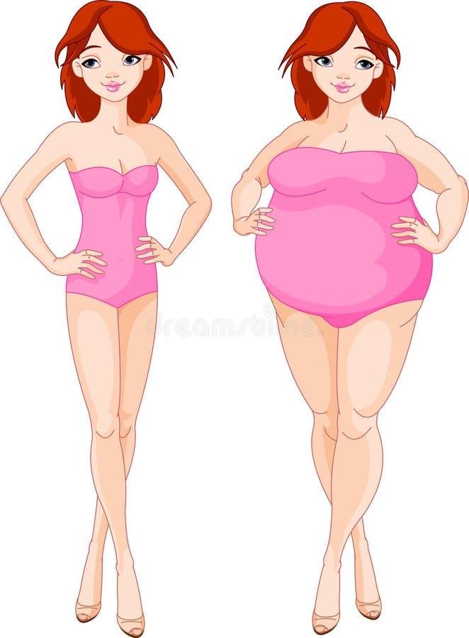 Antes y después de dieta ilustración del vector