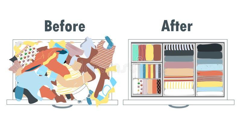 Antes y después de ordenar el guardarropa de los niños en cajón Ropa sucia y ropa agradable dispuesta en pilas stock de ilustración