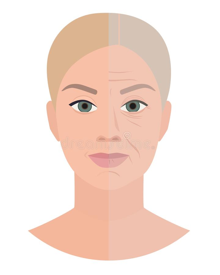 Anti age medicine, old young face, vector vector illustration