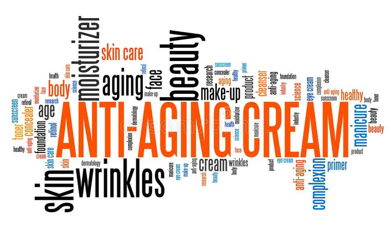 Anti-aging cream. Wrinkle skin care. Word cloud concept vector illustration