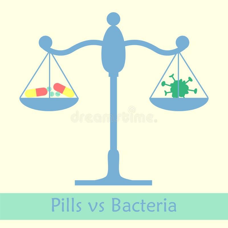 Antibiotiques contre la Balance de bactéries illustration stock