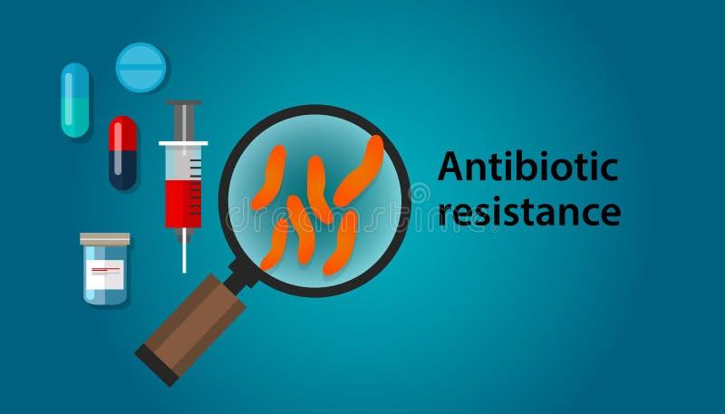 Antibiotische weerstandsillustratie van bacteriën en het medische antibacteriële probleem van de druggeneeskunde royalty-vrije illustratie