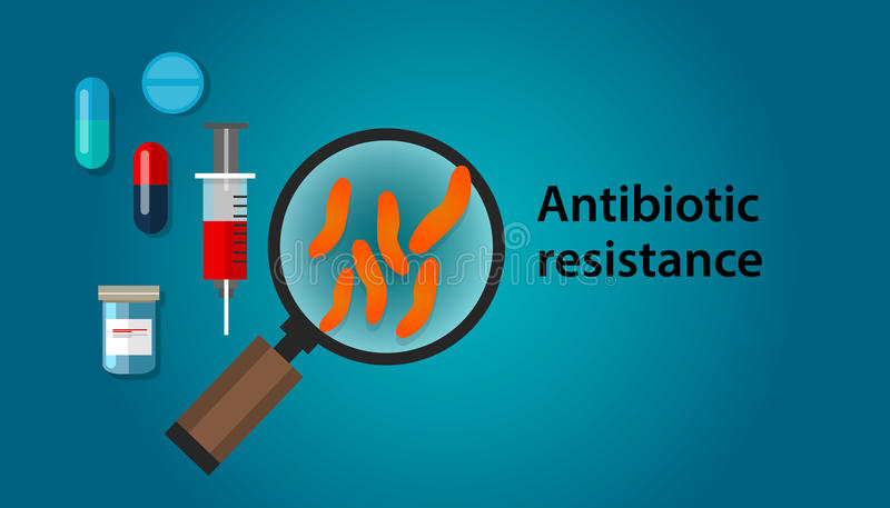 Antibiotisk motståndsillustration av bakterier och bakterie- för medicinskt problem för drogmedicin anti- royaltyfri illustrationer