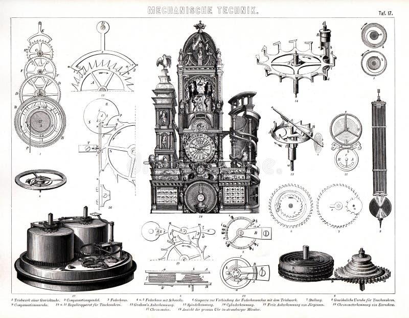 1874 antieke Druk van Reuzeklok bij de Kathedraal van Munster vector illustratie