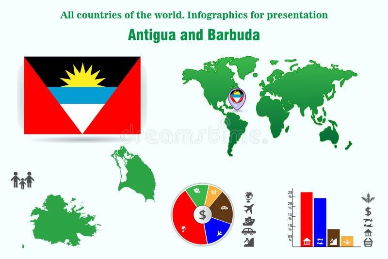 antigua Barbuda Wszystkie kraje świat Infographics dla prezentaci ilustracja wektor