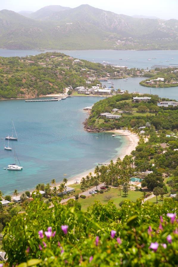 Karibikinseln