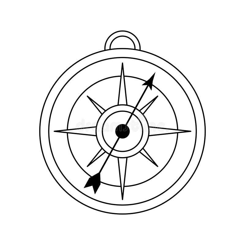 Antik navigeringkompass i svartvitt royaltyfri illustrationer