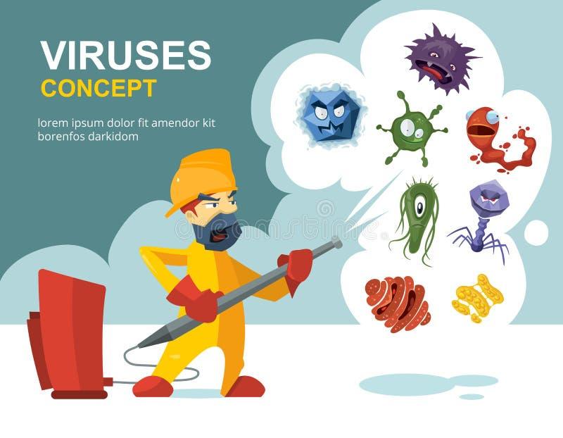 Antikiemen, concept van de microben het vectorhygiëne royalty-vrije illustratie