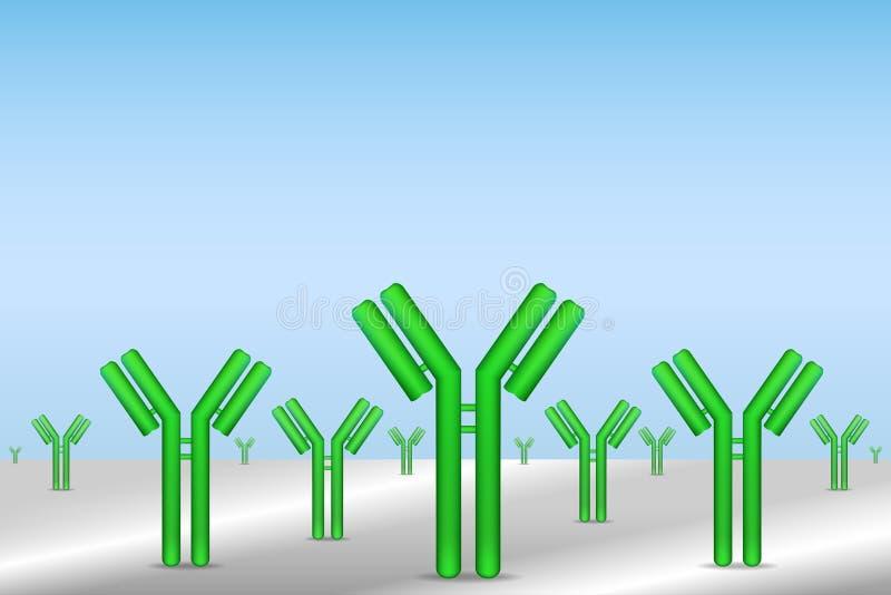 Antilichamen aan oppervlakte worden geïmmobiliseerd die stock illustratie