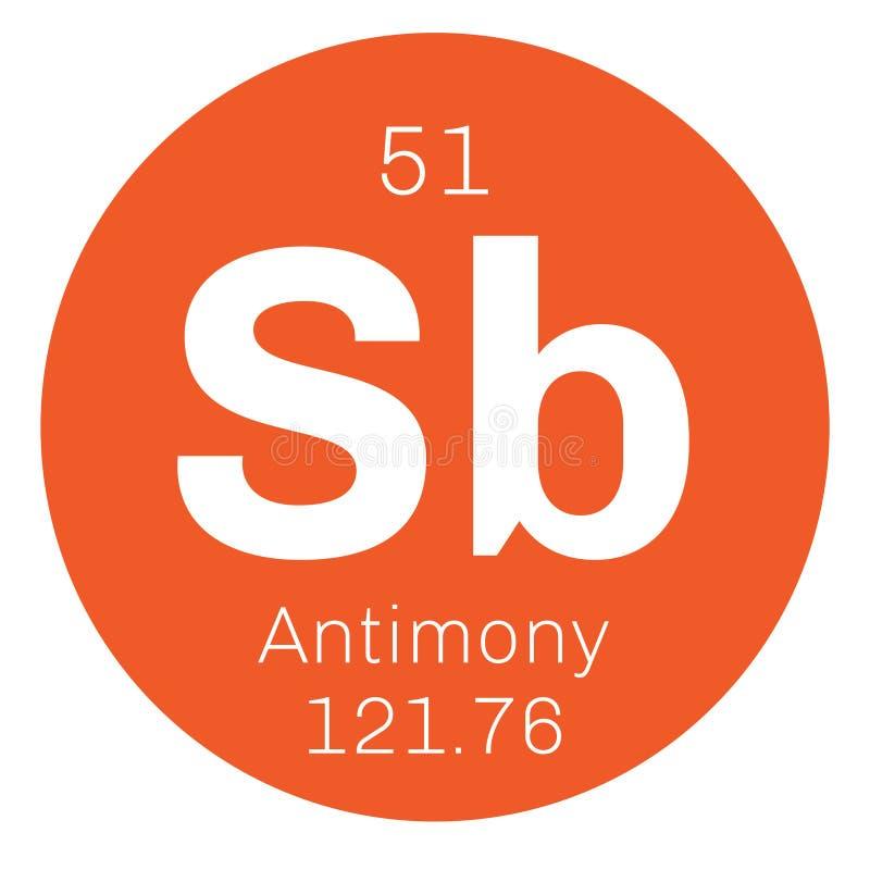 Antimonium chemisch element vector illustratie