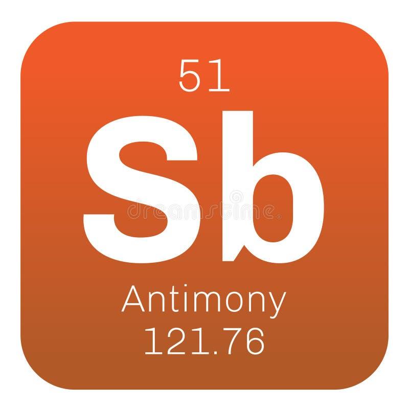 Antimonium chemisch element royalty-vrije illustratie